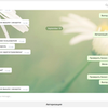 Создание telegram bot