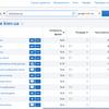 SEO продвижение сайтов, интернет-магазинов. Раскрутка сайта в интернете