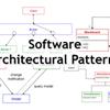 Разработка ТЗ(технического задания) для сайта и веб приложения